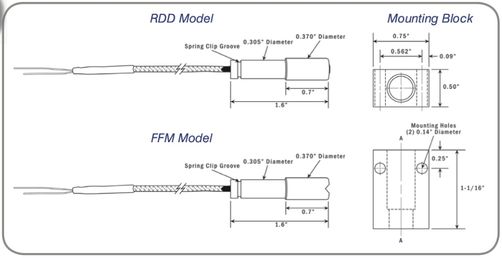 Rub and contact Thermocouple